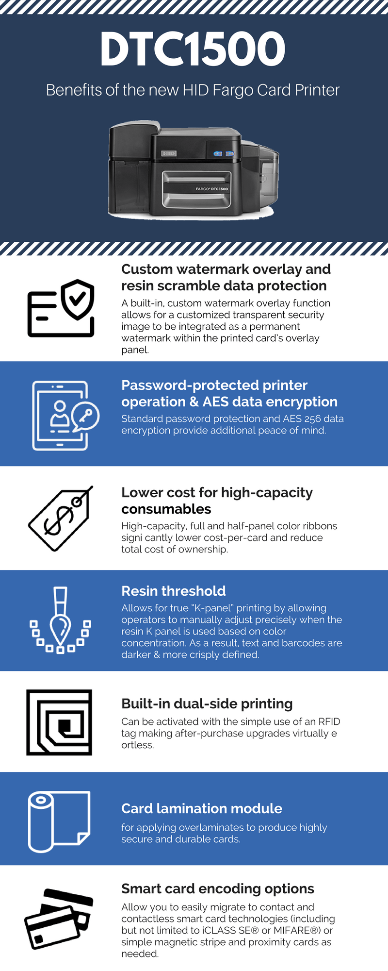Infographic - Introducing the new DTC1500 card printer